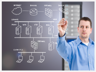 San Diego IT   Fixed Cost Network Management